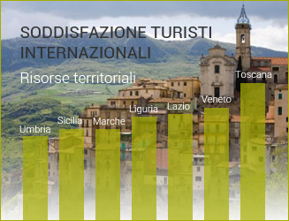 Ik0 turismo strategico for Coordinato sinonimo